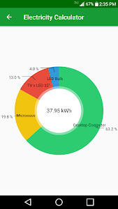 screenshot of Electricity Consumption Calculator version 1.0.6