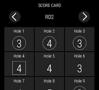 screenshot of The Masters Golf Tournament version Varies with device