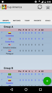 screenshot of USA Cup America 2016 version Cpm